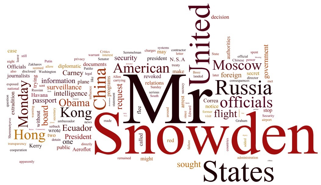 A word cloud featuring a number of words of different sizes (based on their frequency); the biggest words include 'Mr.,' 'Snowden,' 'United,' 'States,' 'Russia,' 'American,' 'Moscow,' 'China,' 'Monday,' 'Hong,' 'Kong,' and 'Ecuador,' among many others.